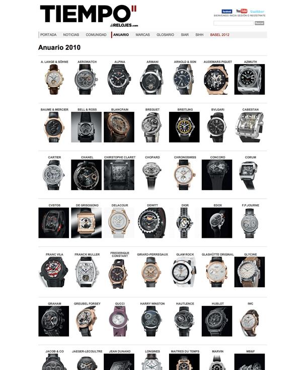 Estados Unidos procesos de tintura meticulosos diseño unico Tiempo de Relojes | Usabilidad, Formularios, Ayuda Alzado.org